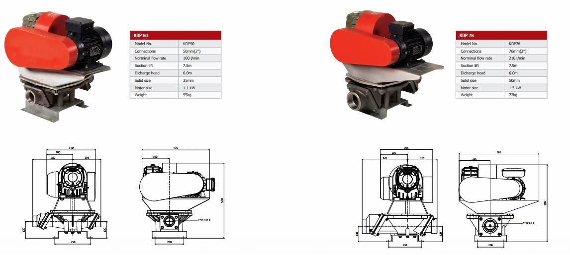 Kdp 50 60 diaphragm pump yanmar diesel 2 inch bspf ports 100 lpm diaphragm pumps overview sheet ccuart Gallery