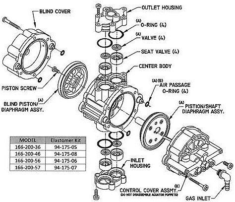 1997 Ford F250 7 5 Liter Repair Diagrams additionally Heater Blend Door Actuator Location On 2010 Ford F150 together with Showassembly also T3229596 Need digram routing 2004 f450 fan belt additionally 1999 Cadillac Eldorado Engine Diagram. on 4 6l engine diagram buick